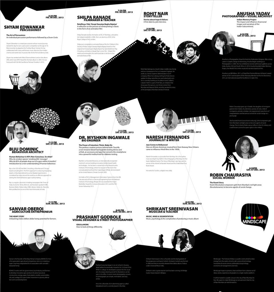 2013-mindscape-poster